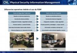 Cómo mejorar la seguridad física de las infraestructuras críticas utilizando la tecnología PSIM, por CNL SOFTWARE. Webinar de 45 minutos.