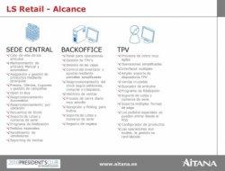 Software y soluciones para Sector Moda (Apparel). 8 horas de webinars (con capítulos).