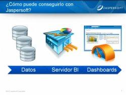 Cómo convertir datos en dashboards con Jaspersoft