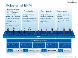 Cómo unificar las tareas de estrategia, análisis y ejecución de una organización con el BPM de OpenText. Webinar de 45 min.