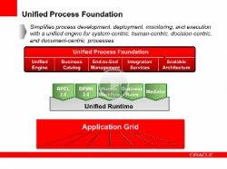 Características y funcionalidades de la solución BPM de Oracle