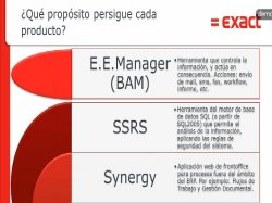 Gestión Integral de Activos con Exact Synergy
