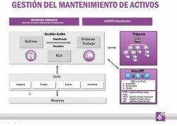 Beneficios de tener una potente gestión de activos dentro de la solución ERP, por IFS