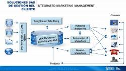 Evolución de la inteligencia de negocio dentro del marco de la gestión del cliente, por SAS