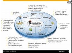 La Tecnología como modelo para transformar el Talento en Negocio, por SAP