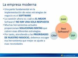 Gestión de activos empresariales con Microsoft Dynamics CRM, por Microsoft