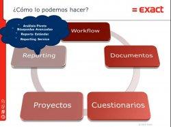 Automatización de Procesos e Indicadores para la Gestión de la Calidad con Exact Synergy