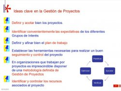 Buenas Prácticas en Gestión de Proyectos, Procesos e Indicadores en Empresas de Servicios según el Modelo de Excelencia EFQM, por Tea Cegos