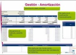 Gestión del inmovilizado con Talentia Assets, por Lefebvre Software