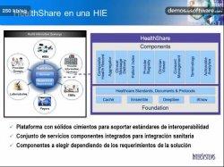 Características y funcionalidades de HealthShare, plataforma de InterSystems para gestionar información en entornos sanitarios