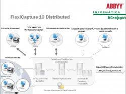 Caso práctico: Digitalización online de documentos en las sucursales de La Caixa con ABBYY FlexiCapture