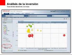Cómo la solución Oracle Primavera puede soportar la gestión estratégica del negocio