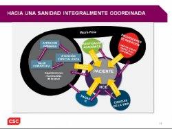 Soluciones TI para una Sanidad integralmente coordinada, por CSC Grupo Sanidad.