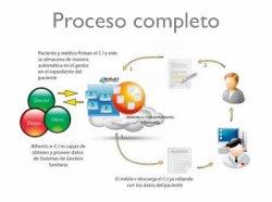 Presentación de Athento eHealth, por Yerbabuena Software