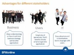 BPM+CRM; Sinergias para incrementar la eficiencia de negocio, por BPMonline.