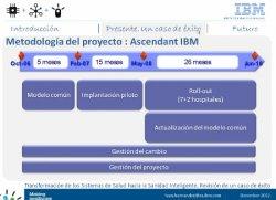 Transformación de los sistemas de salud hacia la Sanidad Inteligente. Revisión de un caso práctico. Webinar de 45 min por IBM España.
