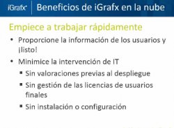 Características y funcionalidades de iGrafx Business Process Management en la nube, iGrafx Cloud