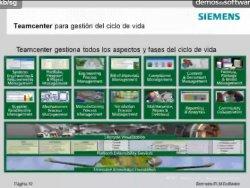 Panorama de tendencias y tecnologías para gestionar la documentación técnica. Conferencia online de 5 horas (con capítulos).