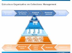Introducción a la solución Receivables Management de SAP, por Convista