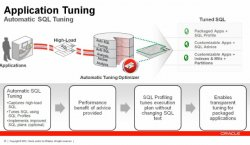 Oracle Advanced Database Performance: novedades de Oracle 11g Release 2. Por Oracle España.