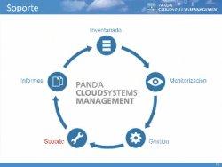 Continuidad de negocio en entornos móviles, por Panda Security
