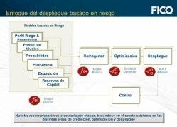 Herramientas para cumplir con requerimientos de Solvency II, por Fico