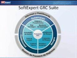 ¿Cuál es el potencial de un programa integrado de GRC? Por SoftExpert