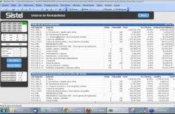 Cómo optimizar el control, análisis y previsión en el área económico-financiera de su empresa, por Sistel