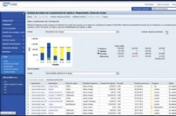 Mejora del control de las relaciones con los clientes con la solución altim RDS (Rapid Deployment Solutions) for SAP CRM