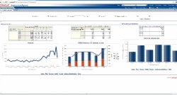 Cómo optimizar las compras y hacer crecer el negocio con la tecnología de la empresa The Workshop.
