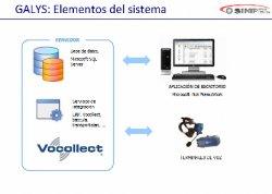 Presentación de la solución SGA GALYS con un sistema de picking por voz, por Sinpel