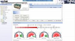 Gestión de Operaciones en Tiempo Real por medio de TrakSYS. Lean + TI = Lean2, por Parsec Iberia