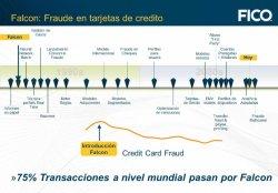 EL futuro en la prevención del fraude y blanqueo de capitales, por FICO