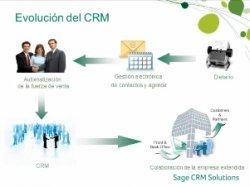 ¿Por qué todas las empresas necesitan una solución CRM? Webinar de Sage