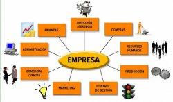 El papel del BPM en el marco social de la empresa. Directo desde la Universidad de Vigo.