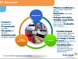Tercerización, la clave de la eficiencia en la gestión de proveedores, por Carvajal Tecnología y Servicios México.