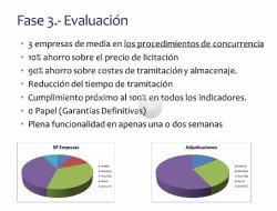 Tecnoconference: eProcurement, eSourcing, Gestión de Proveedores.