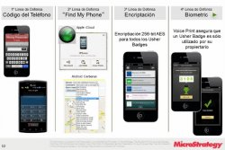 MicroStrategy Mobile, una App. de movilidad en 48 horas.