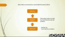 Presentación y demo de eBancC43, la solución de contabilización y conciliación de la empresa Sidisna
