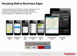 Introducción a la App de movilidad MicroStrategy Mobile.