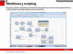 Oracle RightNow Cloud Service: gestión multicanal de clientes