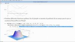 Introducción a Mathematica 9: Herramienta de cálculo numérico y simbólico, visualización y manipulación de datos.
