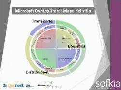 Dyn Logitrans, el vertical de Microsoft NAV para empresas de transporte y logística, por Quonext.