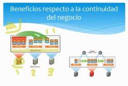 Introducción a la virtualización con VMware