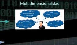 Sistemas de información gerencial para la administración del desempeño empresarial. Por Juan Carlos Aranibar.