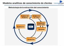 Modelos analíticos de clientes con R, herramienta estadística de código abierto, por Julio Quiñonez.