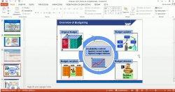 Visión general del módulo de Project System de SAP