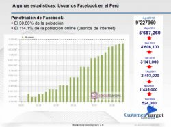 Social Media CRM. Taller práctico, con Julio Quiñonez, de customertarget.com