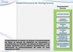 La orientación del testing hacia modelos de factoría. Por Panel Sistemas.