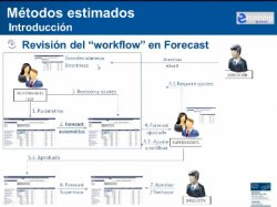 Acertar con el Forecast. Métodos y buenas prácticas. Por Lantares.